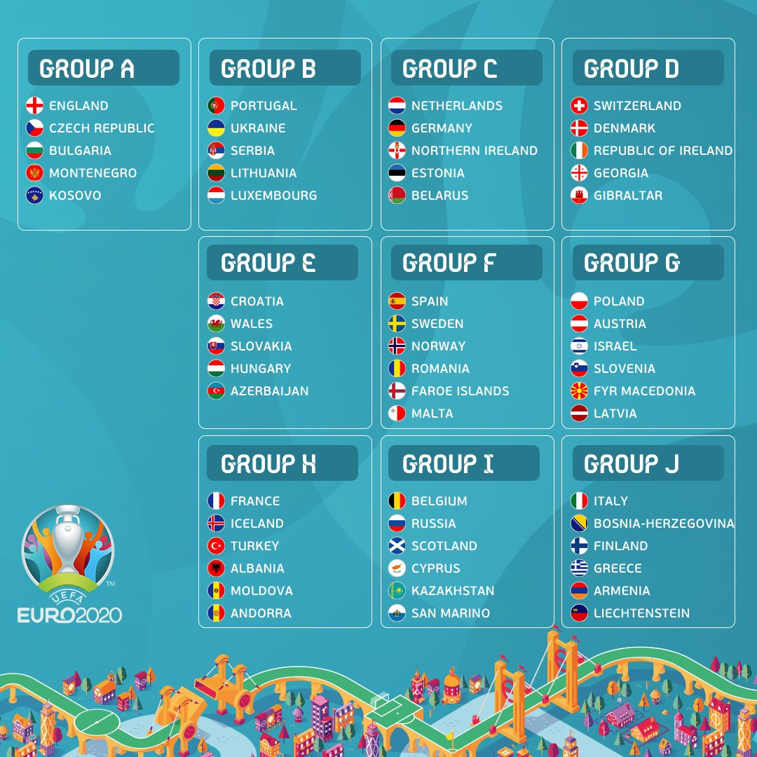 UEFA EURO 2020 Qualifiers Group