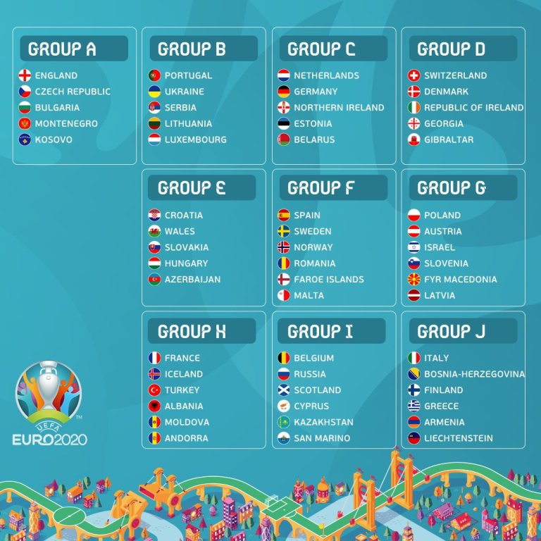 UEFA EURO 2020 Qualifiers Group